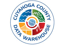 Cuyahoga County Data Warehouse